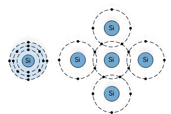 kisel-atomer1-jm