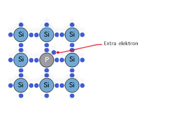 kisel-atomer2-jm